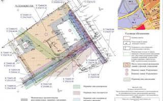 ГПЗУ или градостроительный план земельного участка