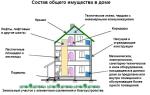 Общедомовое имущество в Жилищном Кодексе